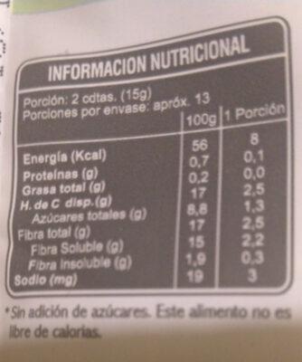 Mermelada de Frutilla En Línea - Nutrition facts - es