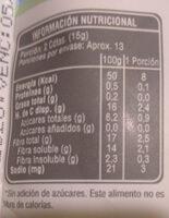 Mermelada de Durazno En Línea - Nutrition facts - es