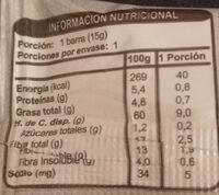 Barra de cereal En Línea Chocolate - Nutrition facts - es