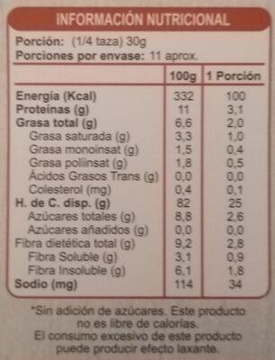 Granola Cranberries En Línea - Nutrition facts