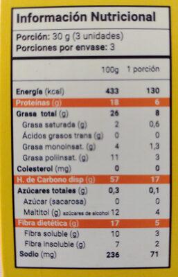 lupino - Voedingswaarden - es