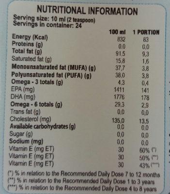 nutra omega 3 - Giá trị dinh dưỡng - en