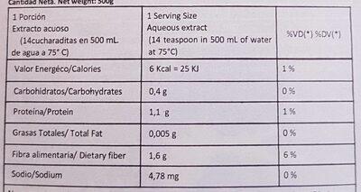 Yerba Mate. Compuesta Especial. Digestiva - Antiacida - Nutrition facts