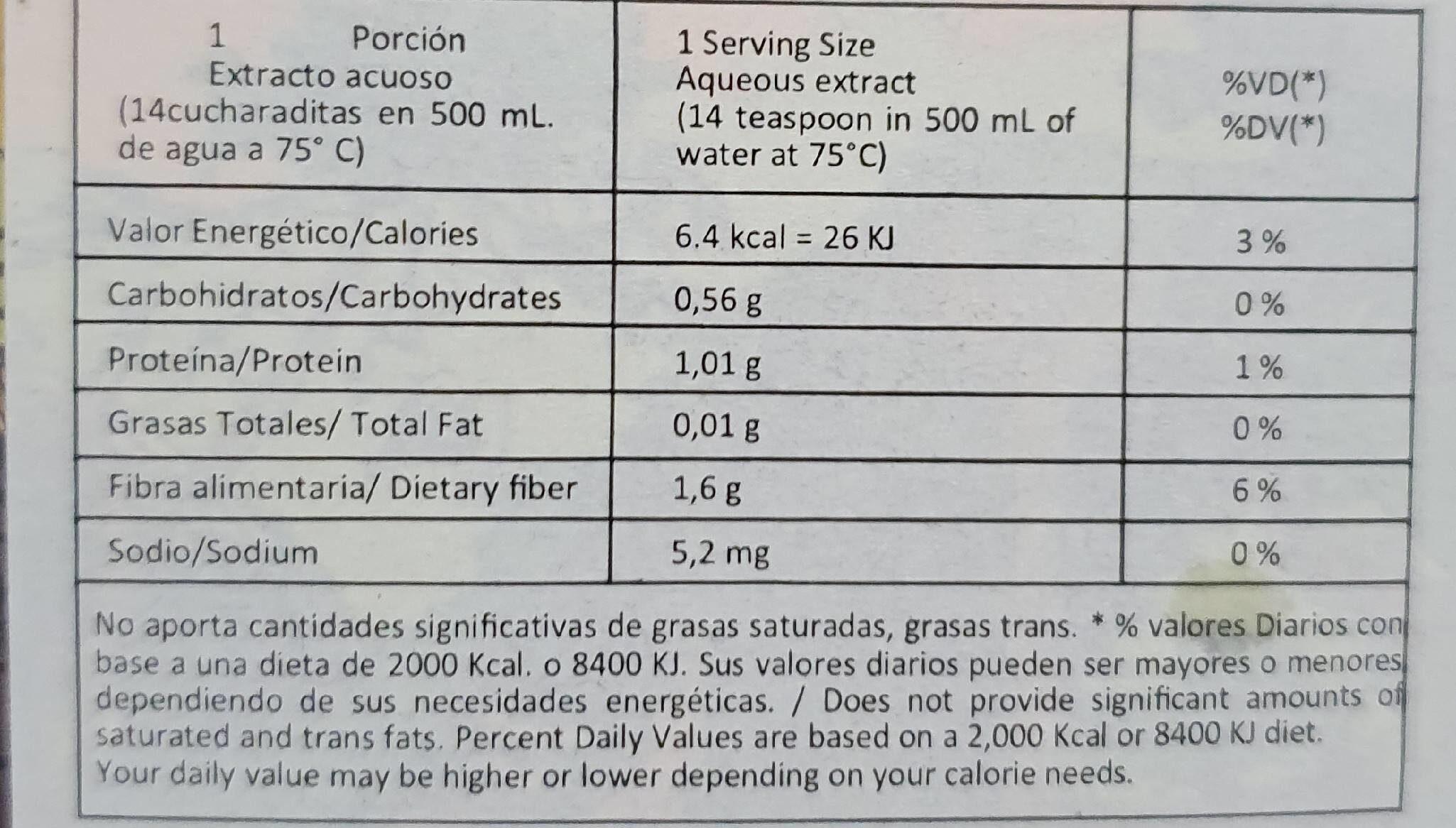Yerba mate - Nutrition facts - es