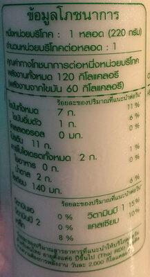 เต้าหู้ถั่วเหลือง - Informations nutritionnelles - th