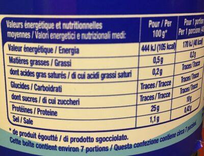 Morceau de thon au naturel - Nutrition facts