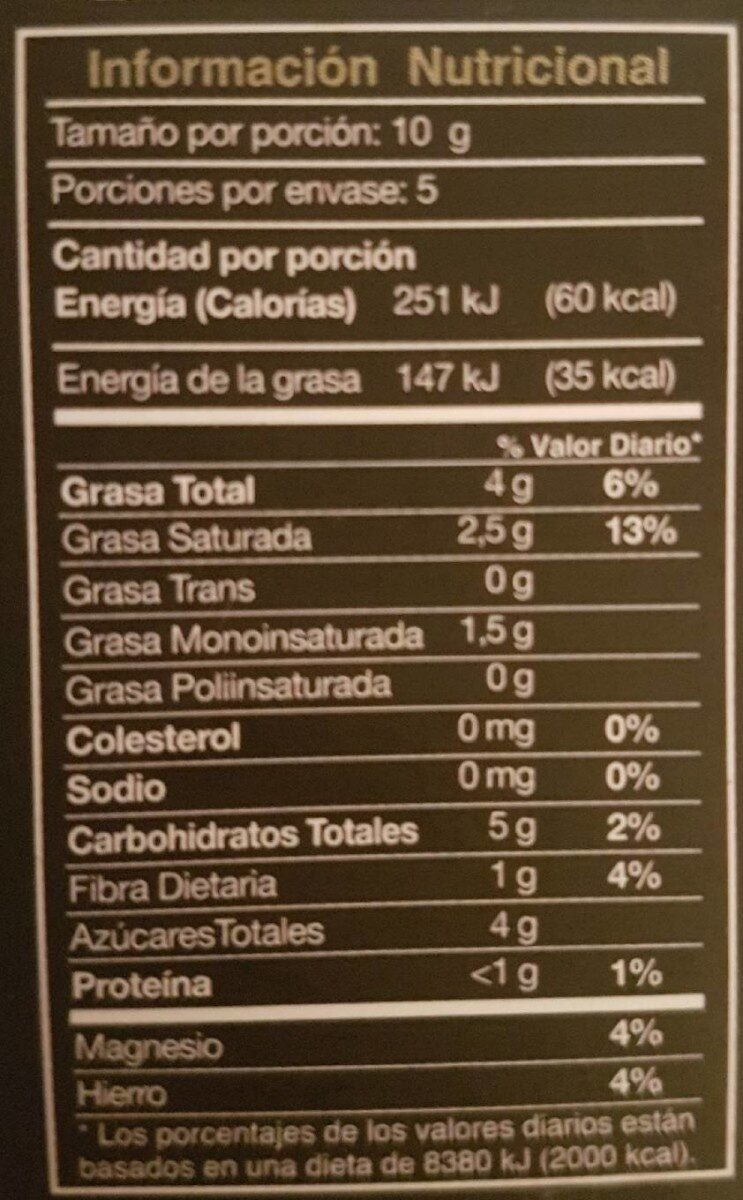 Cardamomo - Nutrition facts