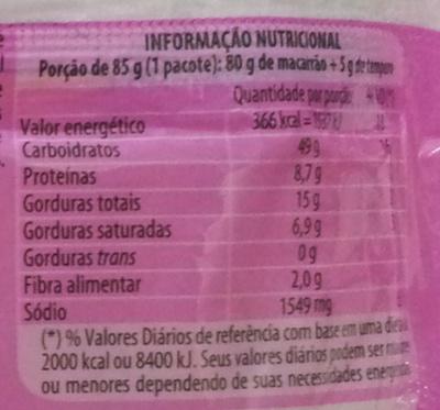 Nissin Lámen Bacon - Informação nutricional - pt