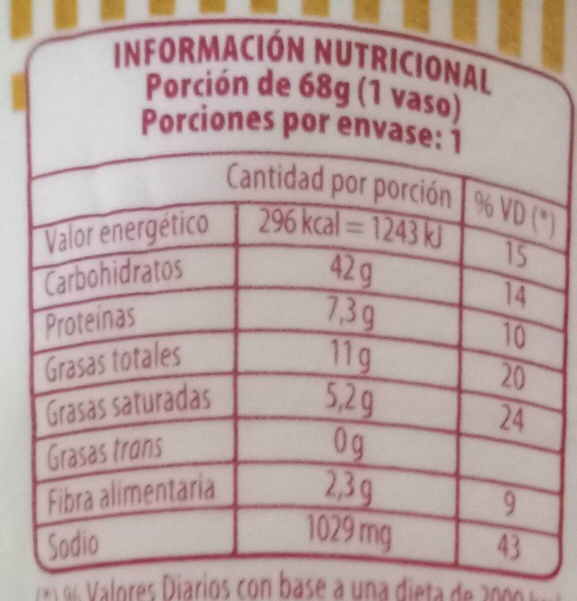 The Original Cup Noodles Sabor Carne - Informations nutritionnelles - es