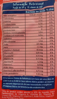 Yokitos Conchinhas Sabor Presunto - Nutrition facts