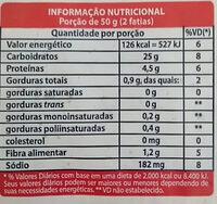 Pão de sanduíche - Nutrition facts