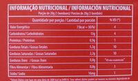 Amor Carioca - Nutrition facts