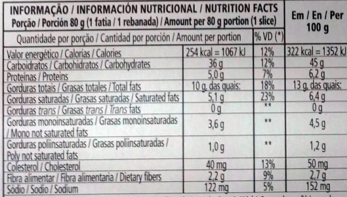 Panetone - Nutrition facts