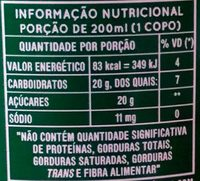 Guaraná - Nutrition facts
