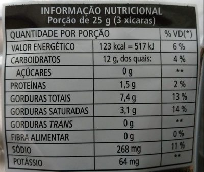 Baconzitos - Nutrition facts