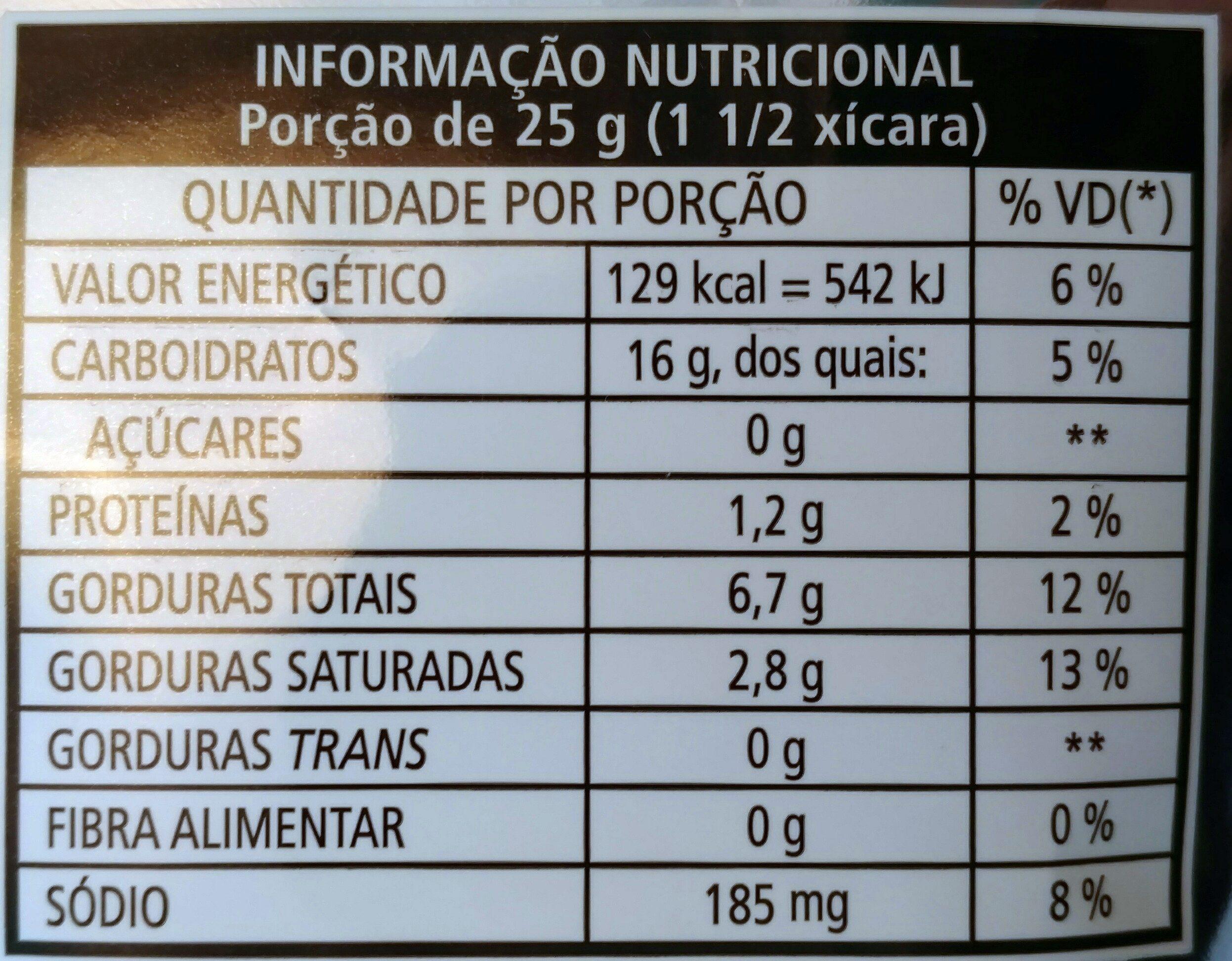 Cebolitos - Nutrition facts