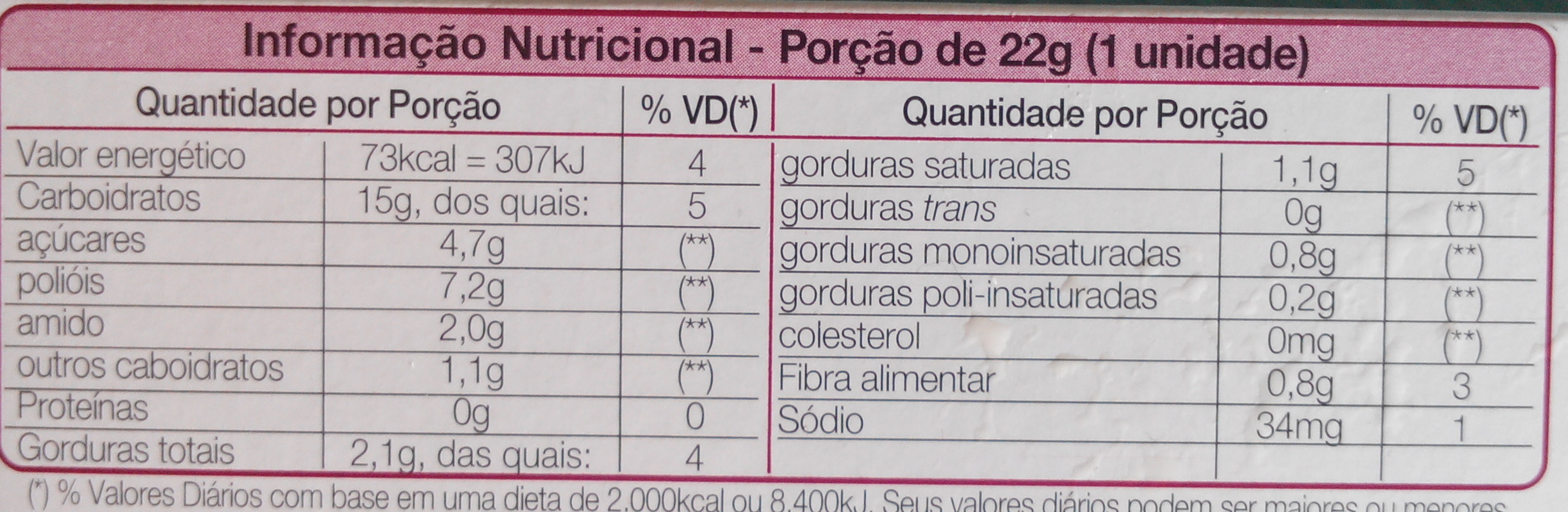 Figo, castanha-do-para e cacau com chocolate meio amargo - Nutrition facts