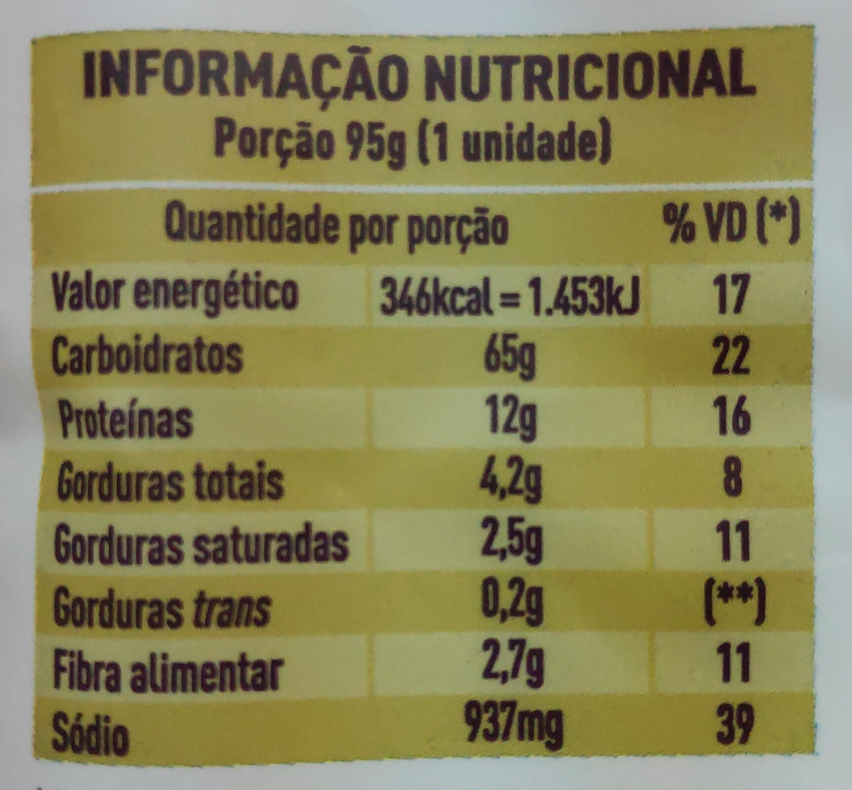 Macarrão com queijo tipo MAC & CHEESE sabor Cheddar e Bacon - Informação nutricional - pt