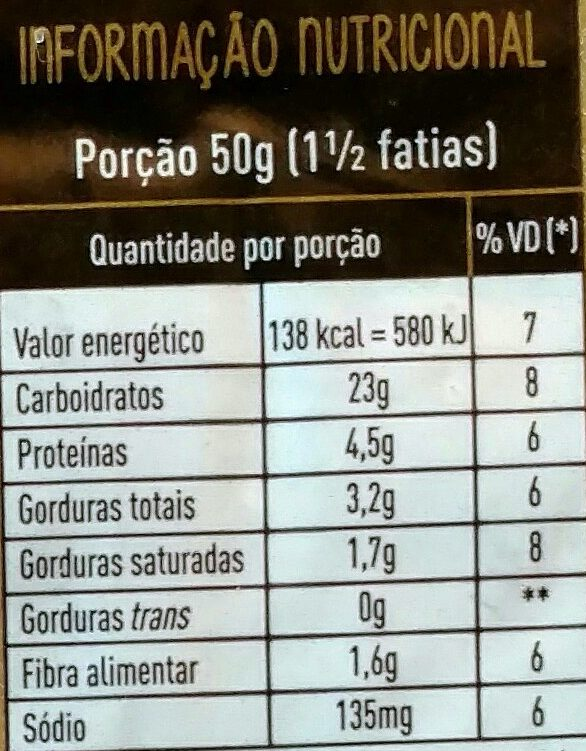 Pão de coco - Nutrition facts