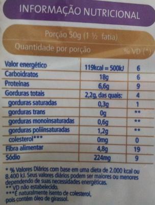 Pullman Integral 12 Grãos - Voedingswaarden