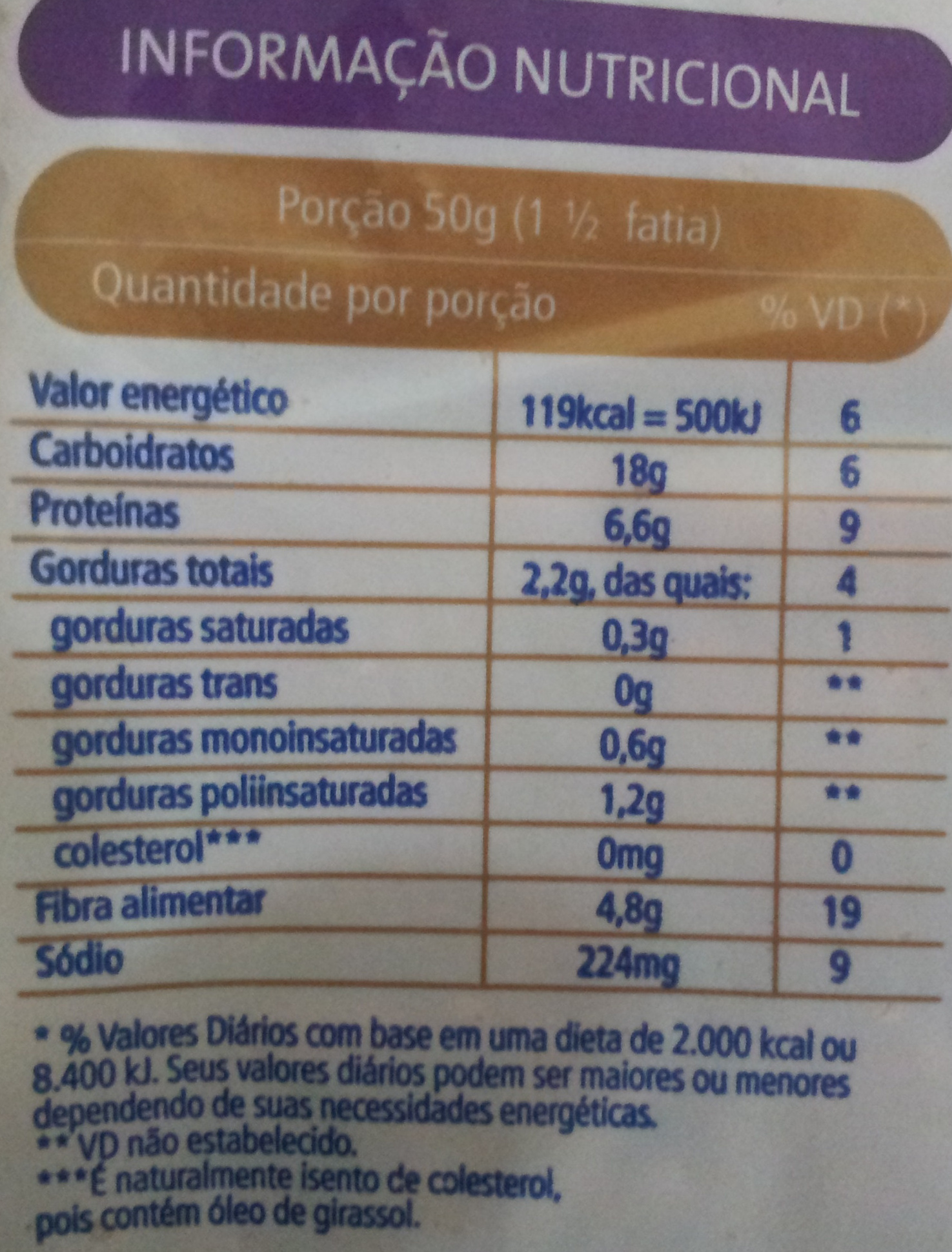 Pullman Integral 12 Grãos - Nutrition facts