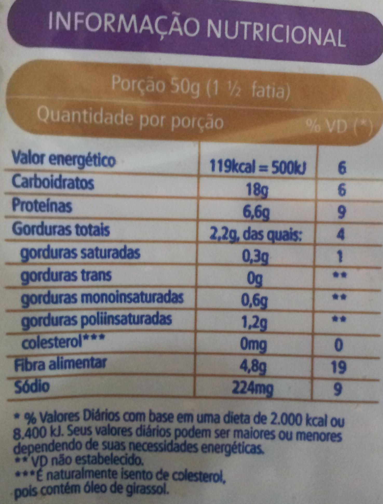 Pullman Integral 12 Grãos - Nutrition facts