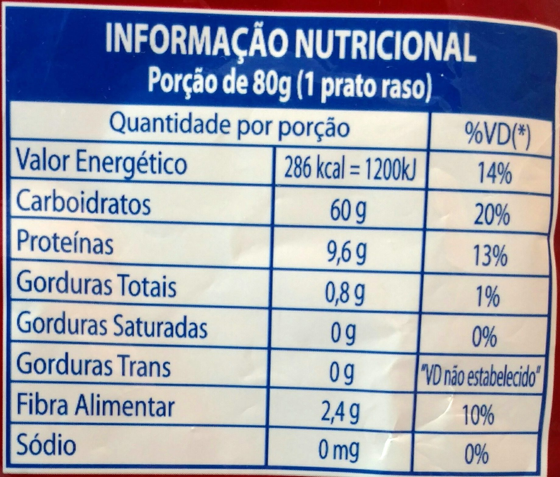 Renata Superiore Tagliarini - Nutrition facts - pt
