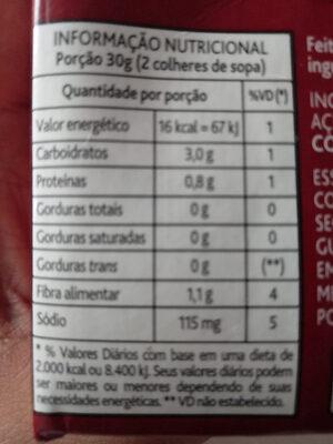 Extrato de tomate - Informations nutritionnelles