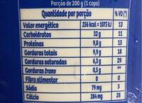 Greco - Informação nutricional - fr