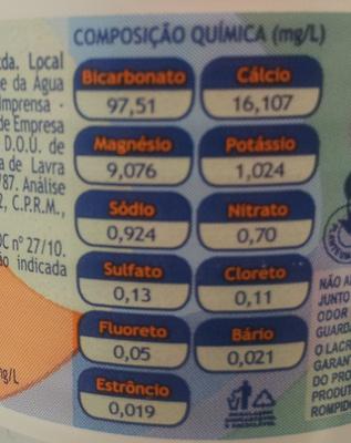 Água Mineral Minalba Com Gás - Nutrition facts