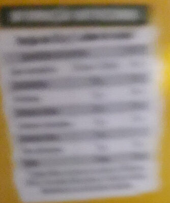 Amido de milho - Informations nutritionnelles