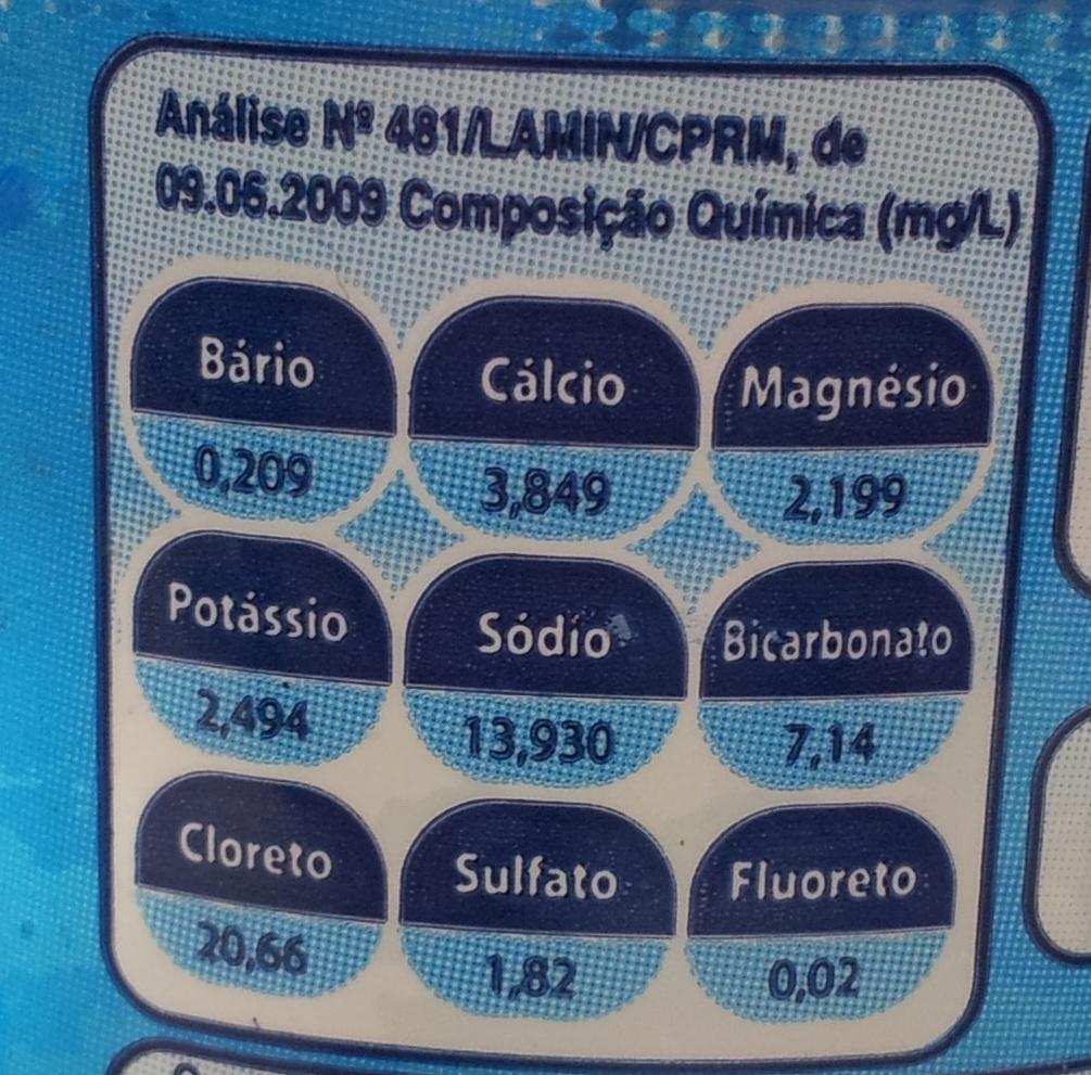 Água Mineral Petrópolis Sem Gás - Nutrition facts