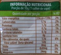 Farelo de Aveia - Nutrition facts