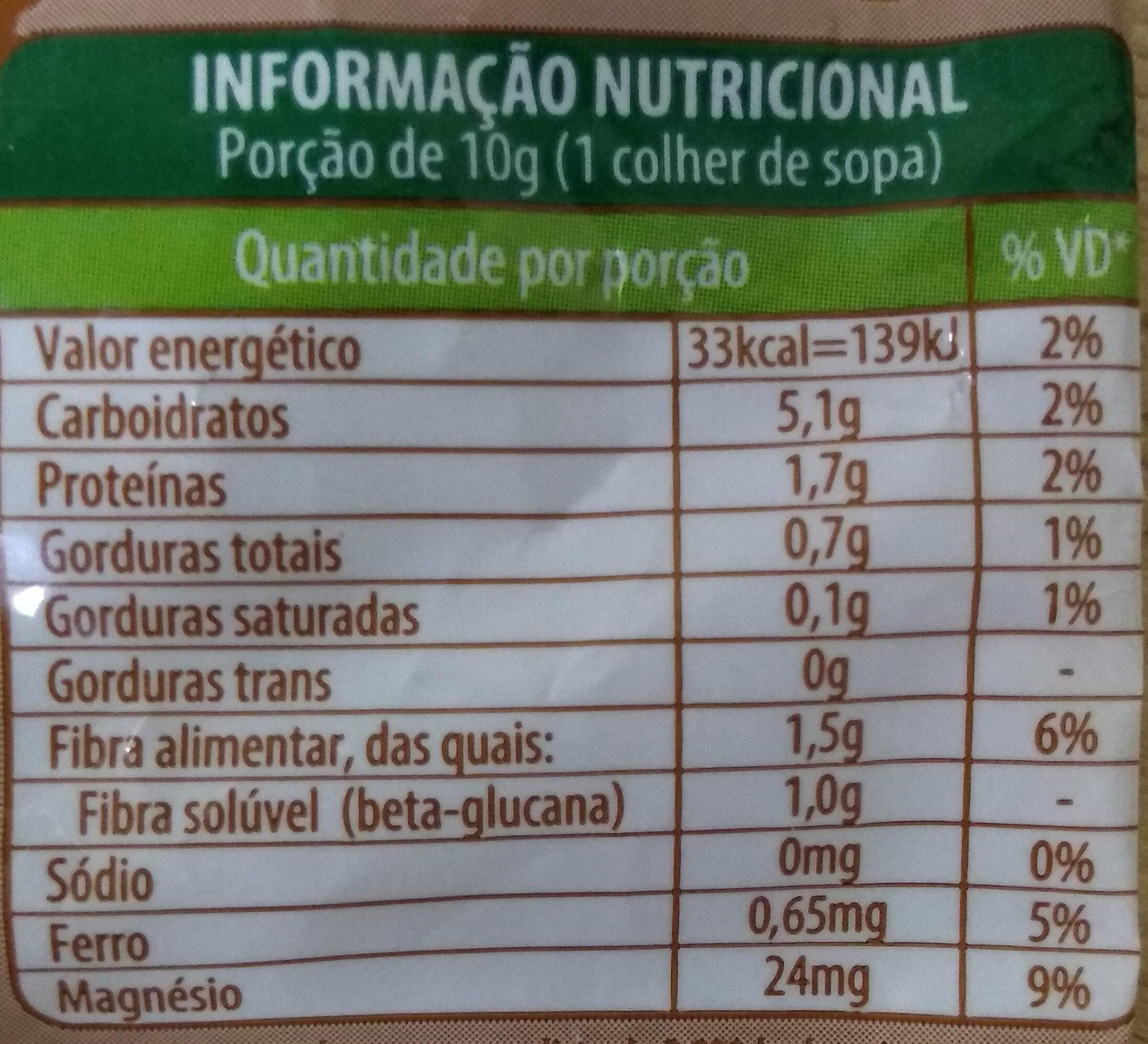 Farelo de Aveia - Nutrition facts - pt