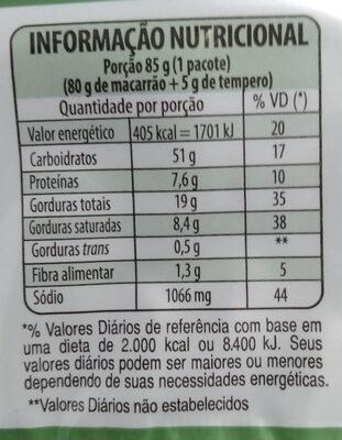 Lámen sabor Legumes - Nutrition facts