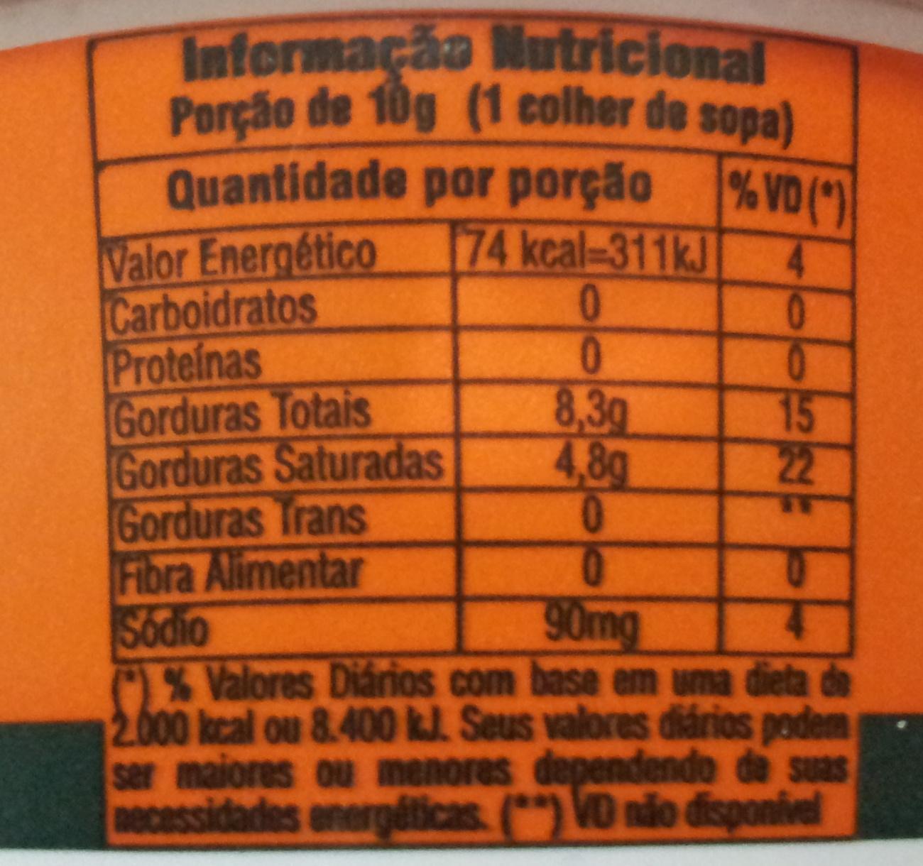 Manteiga Aviação - Voedingswaarden - pt