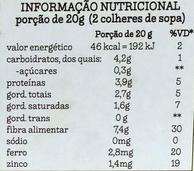 Cacau em pó - Nutrition facts