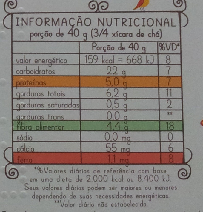 Trato Mix Completo - Nutrition facts