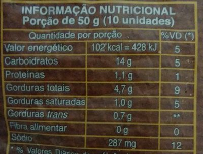 Popcheese mini pão de queijo provolone - Nutrition facts - en