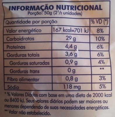 Kim Bisnaguinhas - Informação nutricional - pt