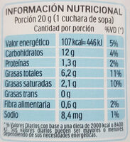 Nutella - Nutrition facts - es