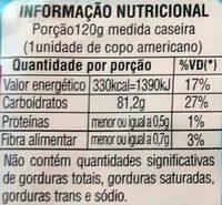 Tapioca - Nutrition facts
