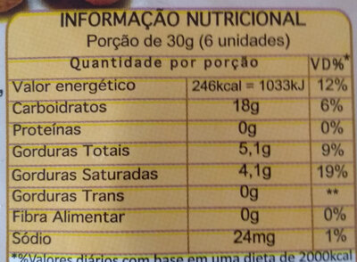biscoito de batata doce - Informations nutritionnelles