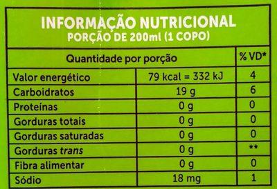 Todo dia - Caju - Nutrition facts - pt