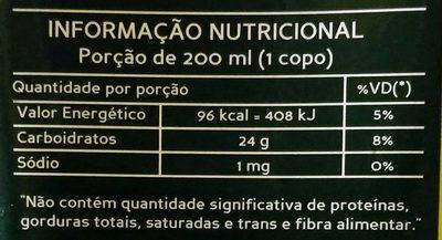 Nutri Néctar sabor uva - Informação nutricional - pt