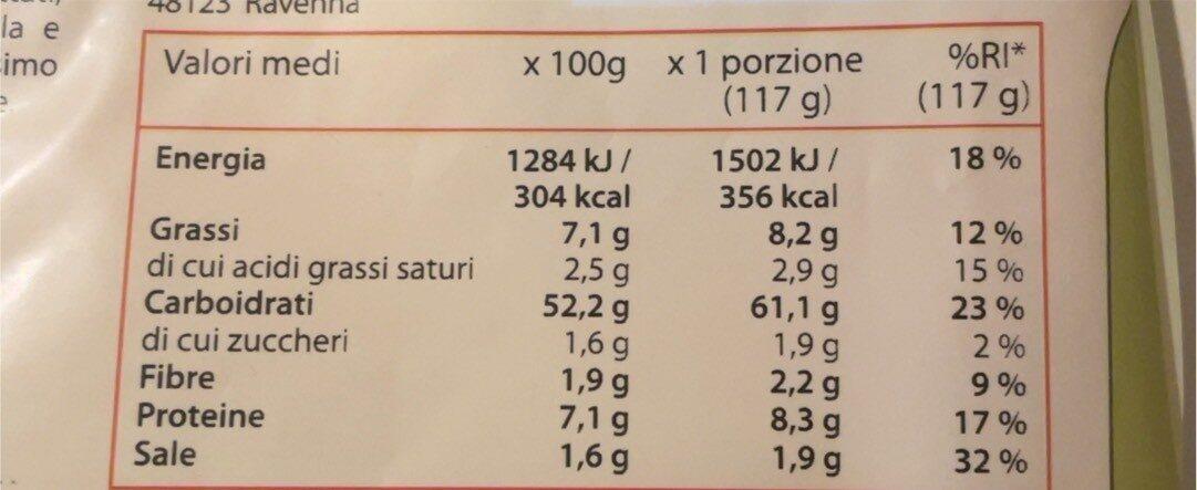 Piadina - Valori nutrizionali - it