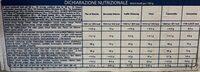 Thé Citron - Nutrition facts