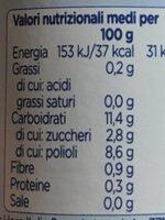 Confettura Frutti di Bosco - Informations nutritionnelles - it