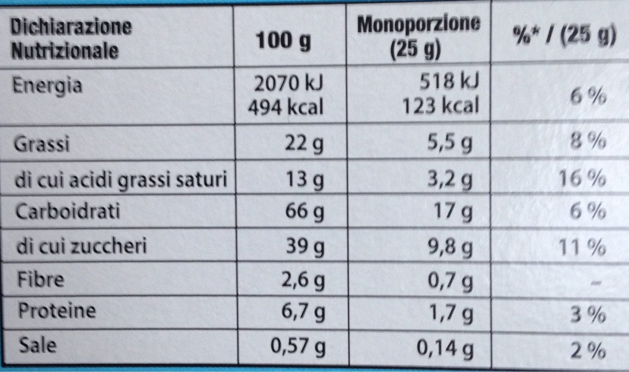 Oro Ciok Cioccolato Al Latte - Nutrition facts