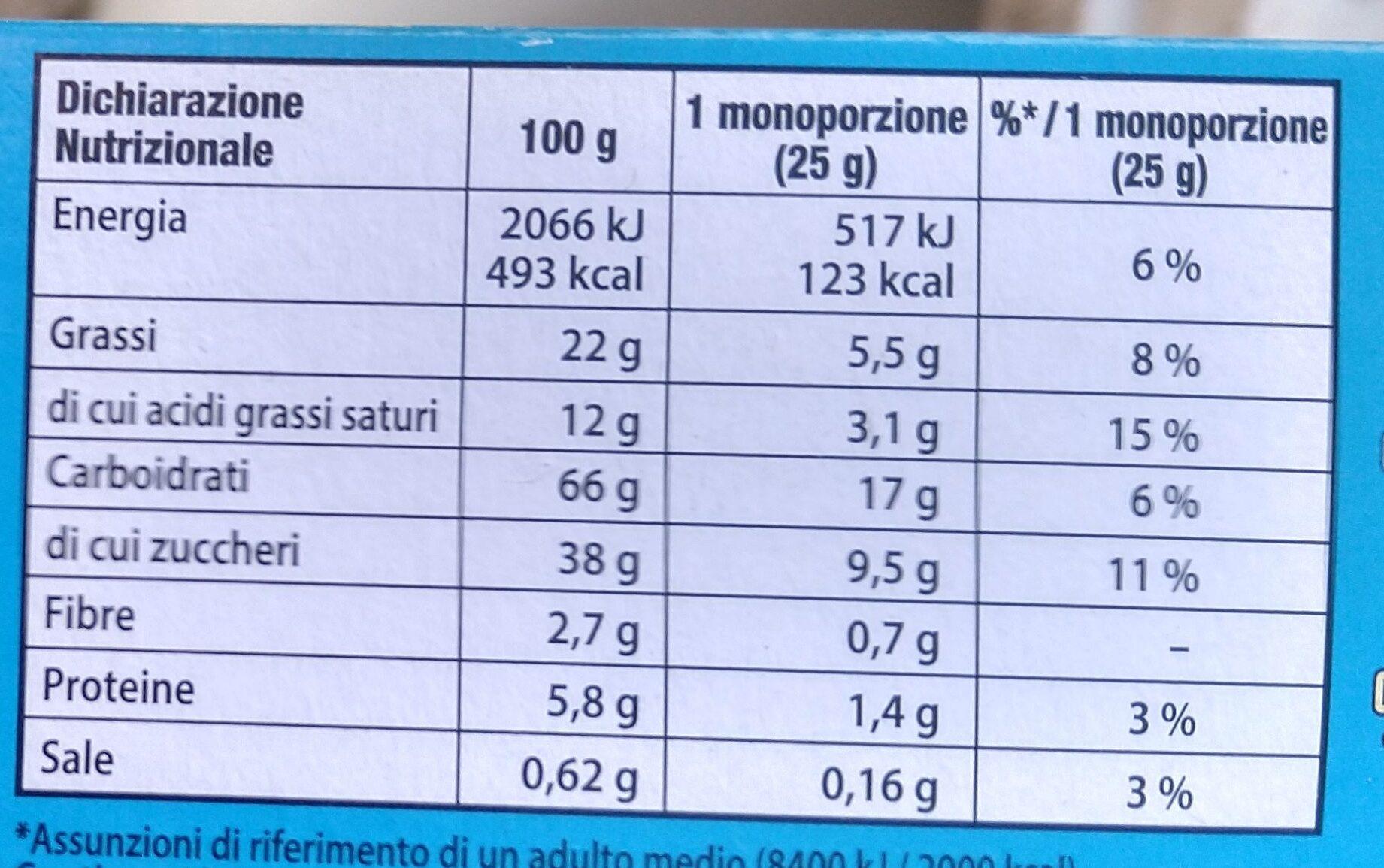 Oro Ciok Cioccolato Al Latte 250G - Valori nutrizionali - it